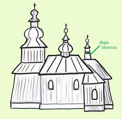 Cerkiew w Przegoninie. Rys. Joanna Gawryś